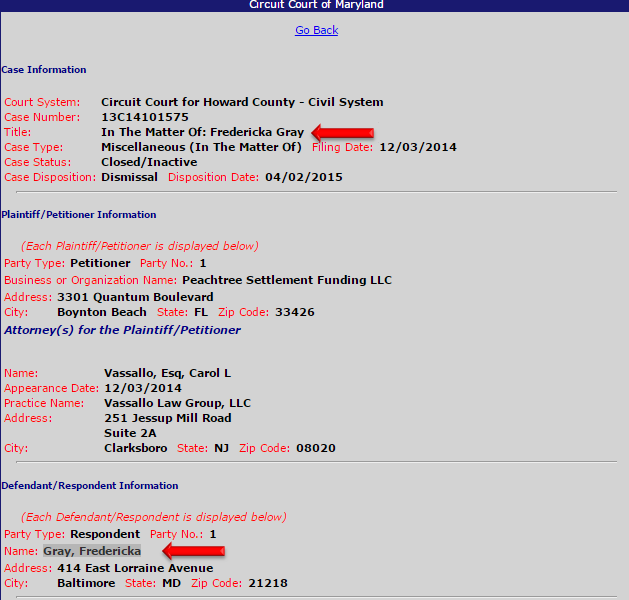 Conservative Blogs Circulating Fake Court Records for